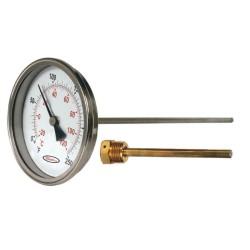 Термометры технические